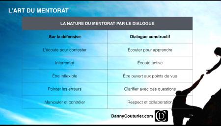 Nature du mentorat par le dialogue